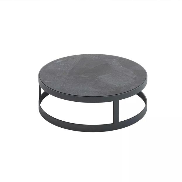 Lua-Tables,Laskasas,Tables_EMEIJU